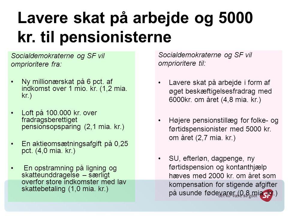 Lavere skat på arbejde og 5000 kr. til pensionisterne