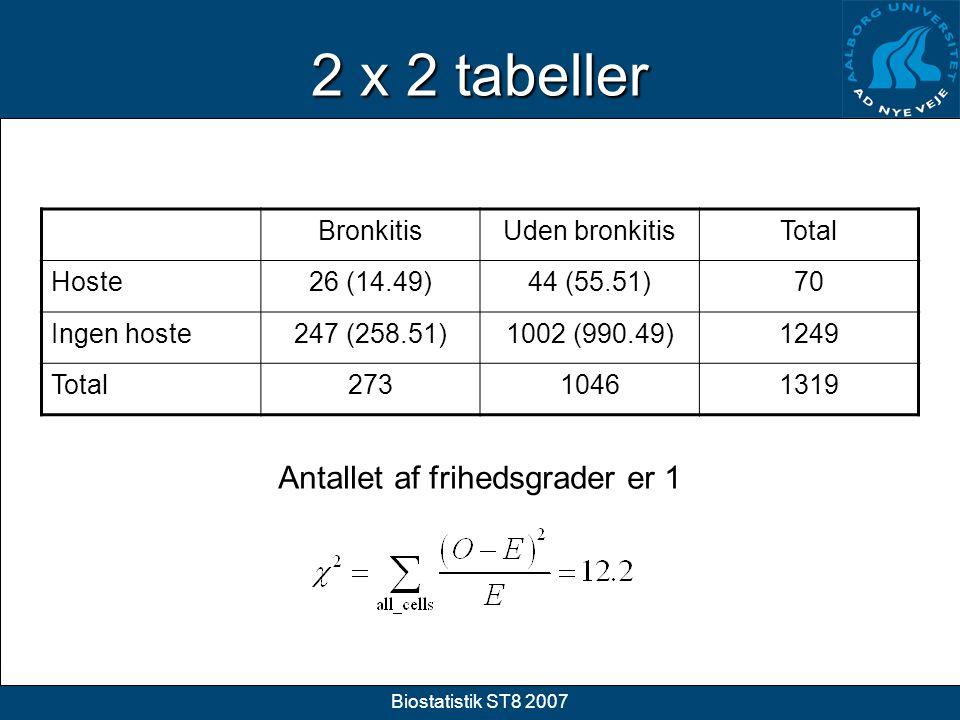2 x 2 tabeller Antallet af frihedsgrader er 1 Bronkitis Uden bronkitis