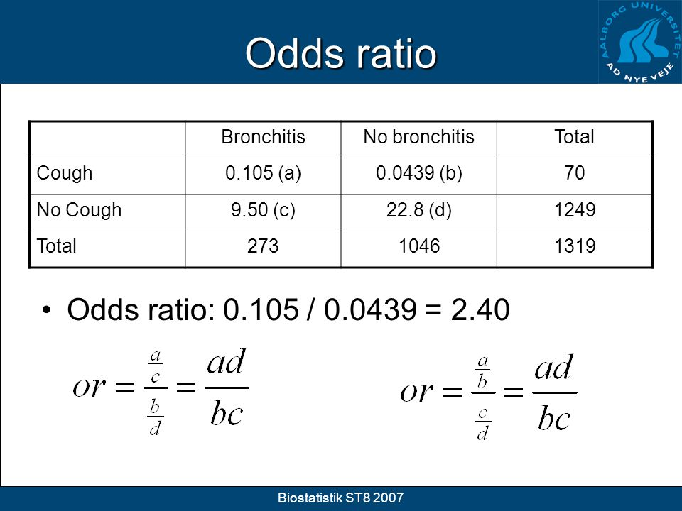 Odds ratio Odds ratio: 0.105 / 0.0439 = 2.40 Bronchitis No bronchitis