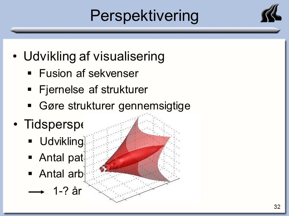 Perspektivering Udvikling af visualisering Tidsperspektiv