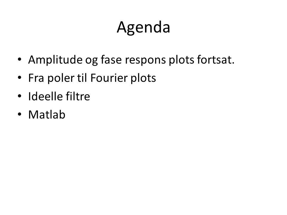 Agenda Amplitude og fase respons plots fortsat.