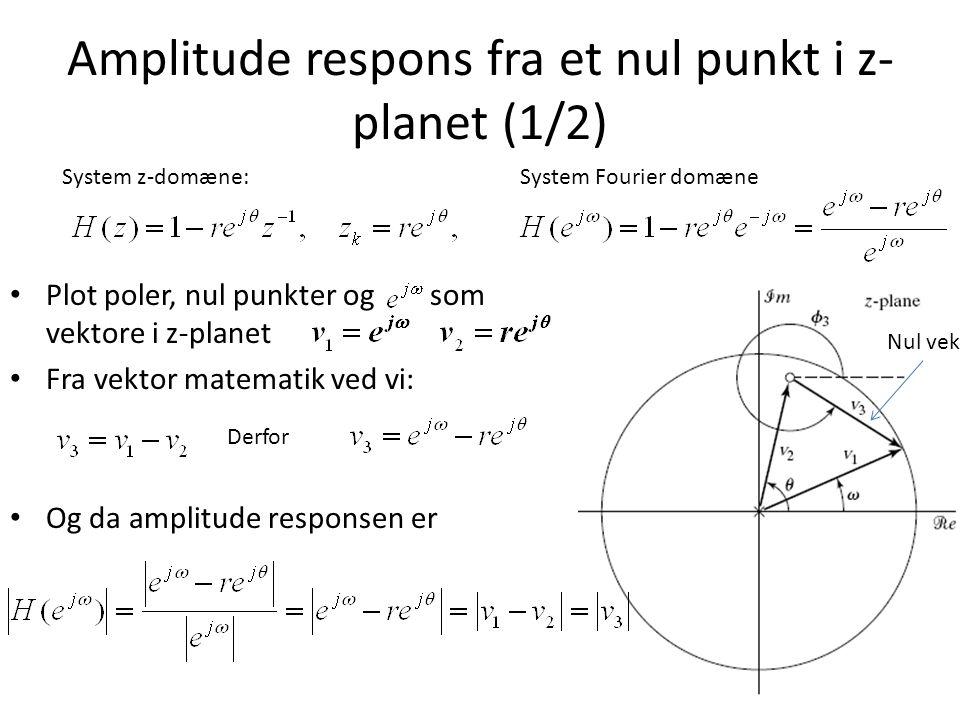 Amplitude respons fra et nul punkt i z-planet (1/2)