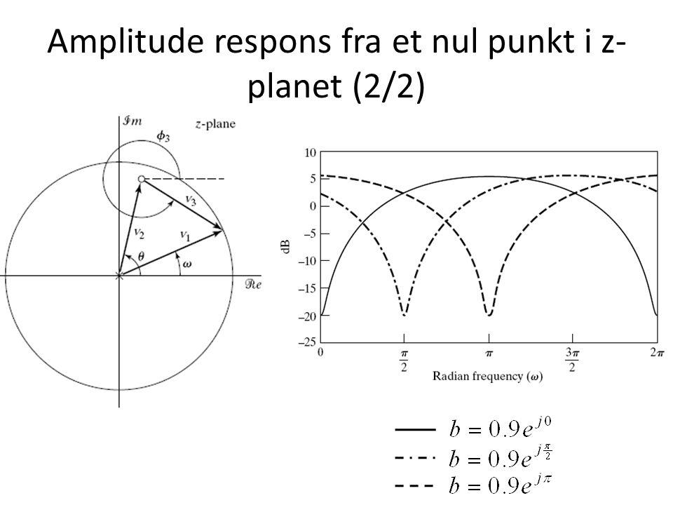Amplitude respons fra et nul punkt i z-planet (2/2)