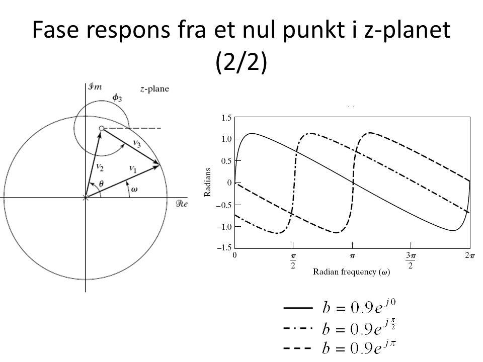 Fase respons fra et nul punkt i z-planet (2/2)