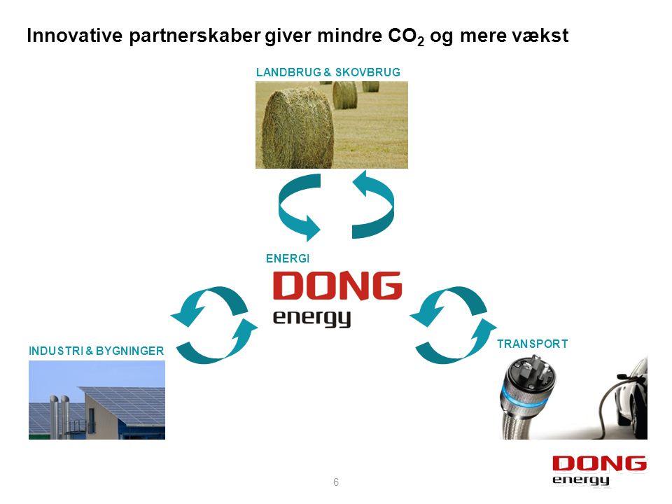 Innovative partnerskaber giver mindre CO2 og mere vækst