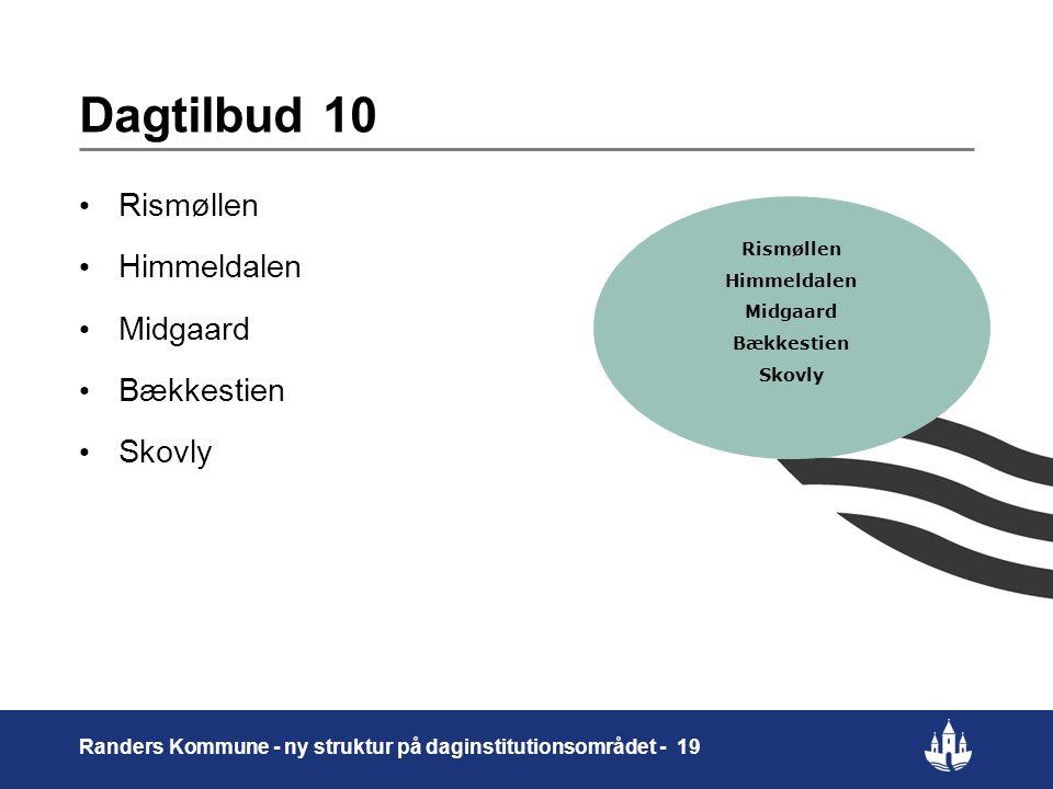 Dagtilbud 10 Rismøllen Himmeldalen Midgaard Bækkestien Skovly