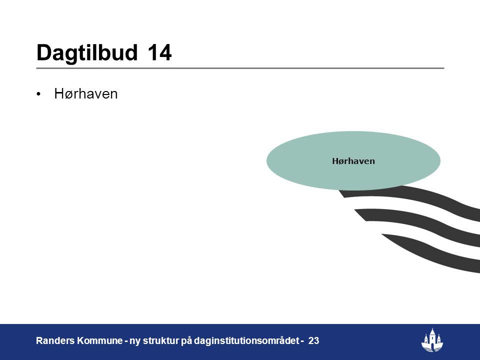 Dagtilbud 14 Hørhaven Hørhaven Randers Kommune - ny struktur på daginstitutionsområdet - 23