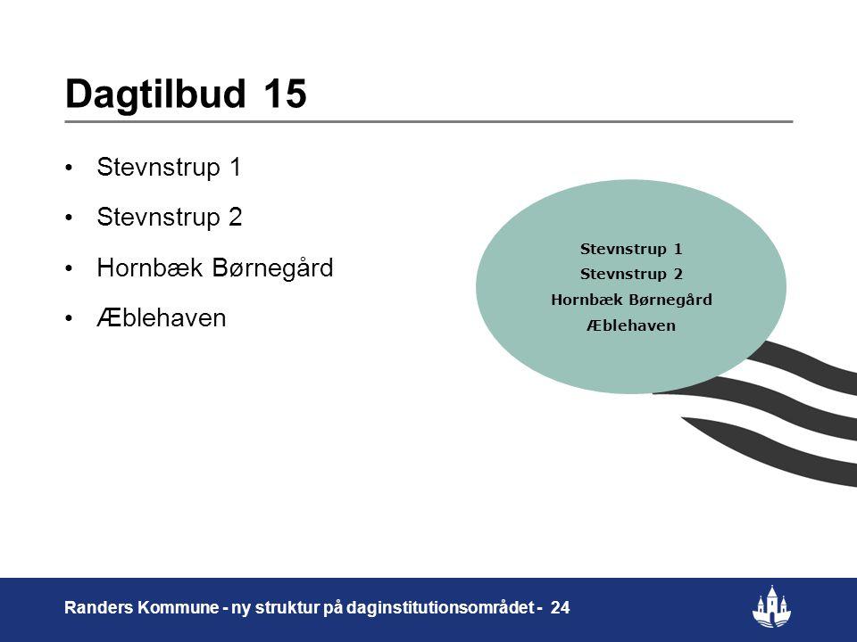 Dagtilbud 15 Stevnstrup 1 Stevnstrup 2 Hornbæk Børnegård Æblehaven