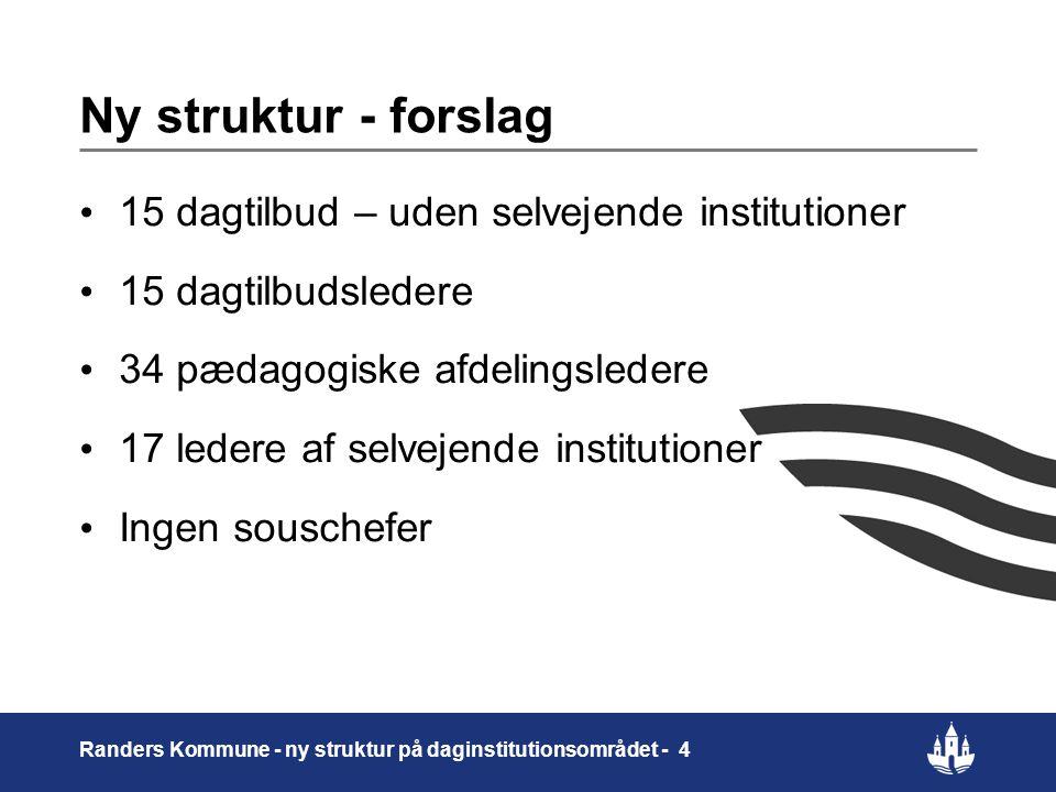 Ny struktur - forslag 15 dagtilbud – uden selvejende institutioner