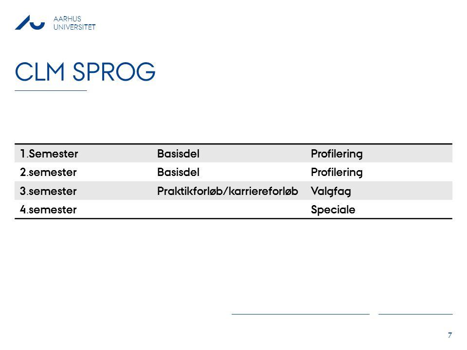 CLM sprog 1.Semester Basisdel Profilering 2.semester 3.semester