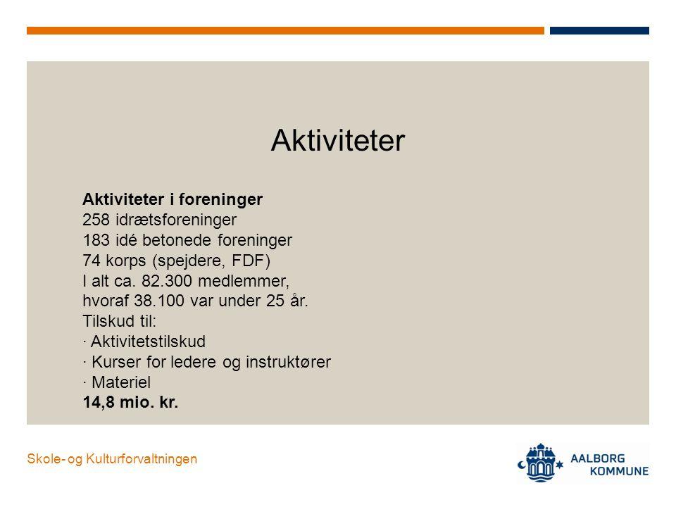 Aktiviteter Aktiviteter i foreninger 258 idrætsforeninger