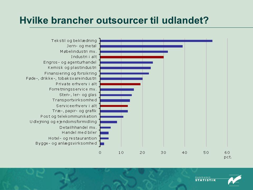 Hvilke brancher outsourcer til udlandet