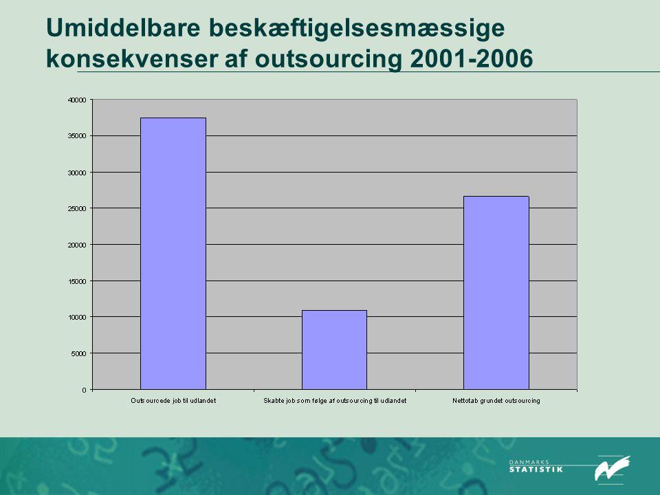 Umiddelbare beskæftigelsesmæssige konsekvenser af outsourcing 2001-2006