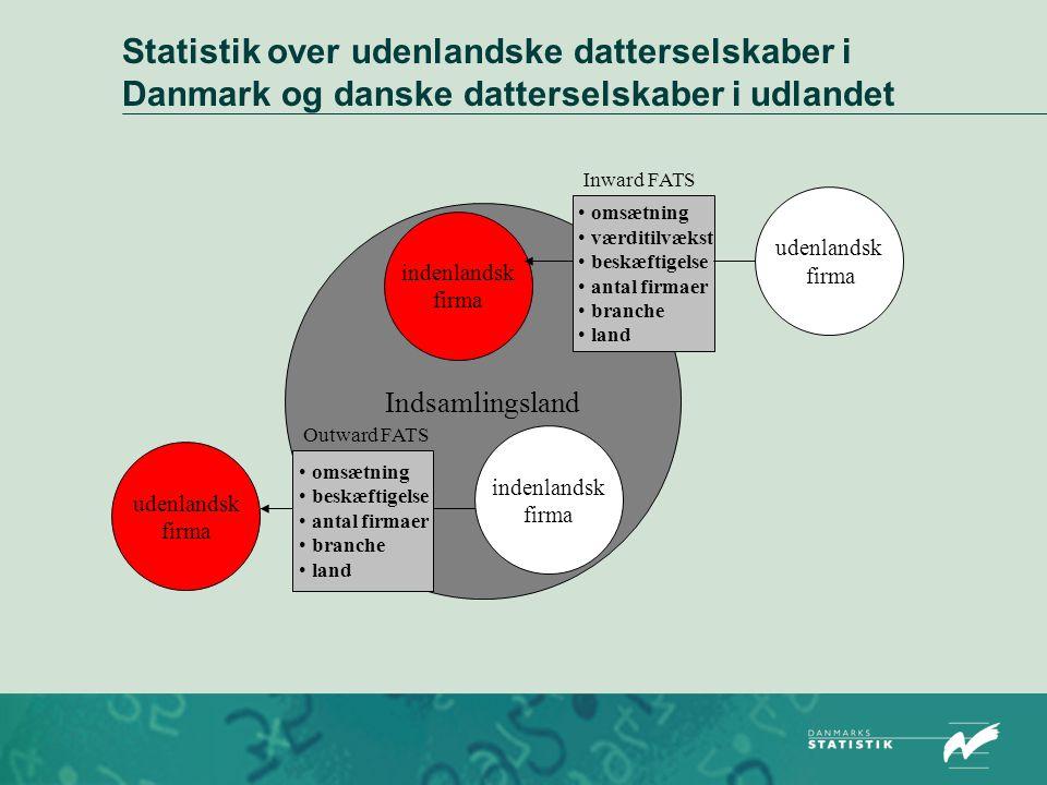 Statistik over udenlandske datterselskaber i Danmark og danske datterselskaber i udlandet
