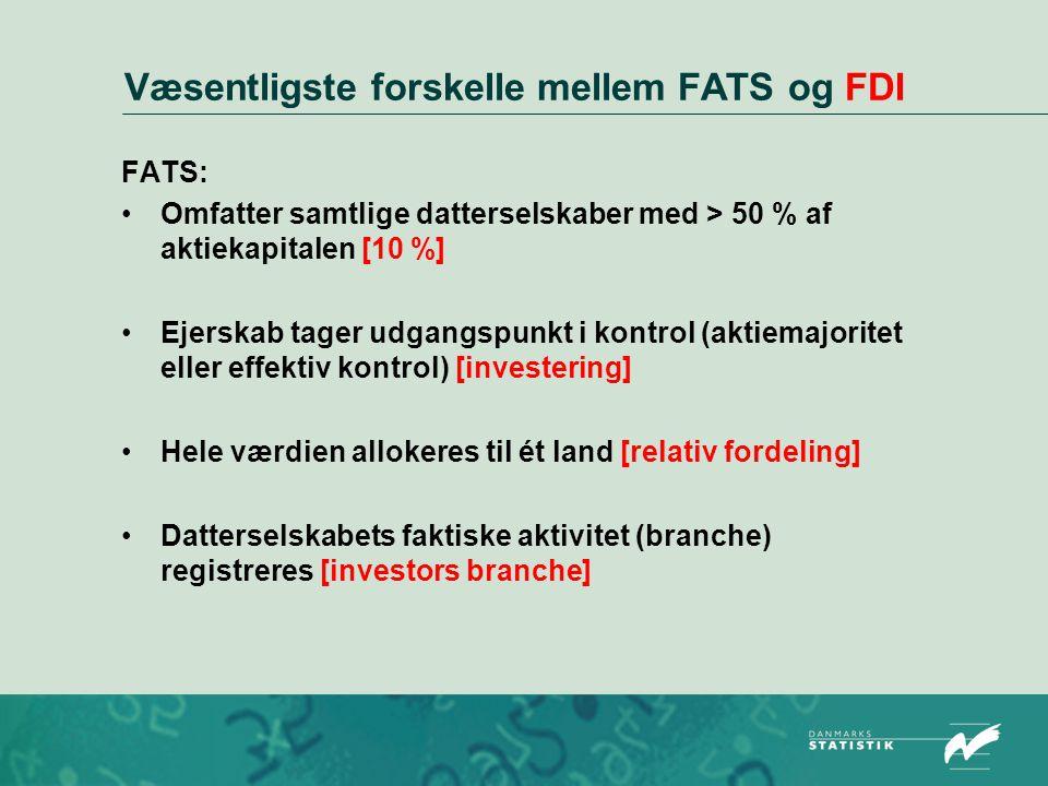 Væsentligste forskelle mellem FATS og FDI