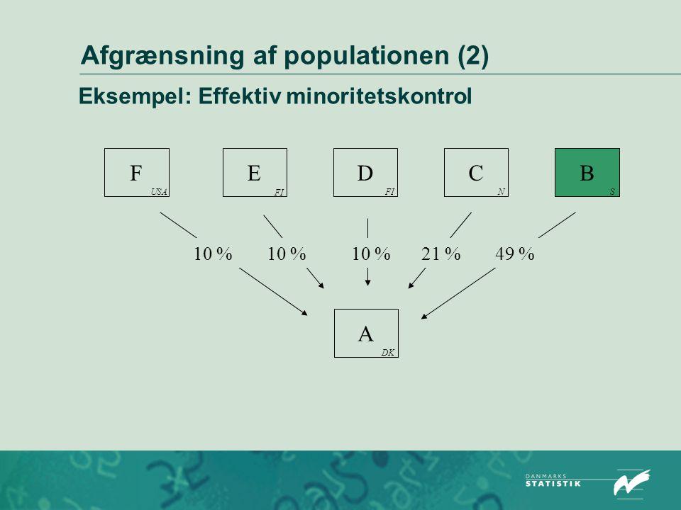 Afgrænsning af populationen (2)