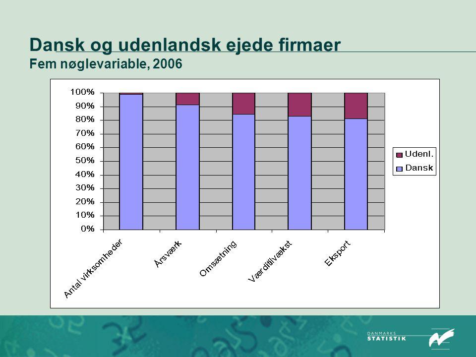 Dansk og udenlandsk ejede firmaer Fem nøglevariable, 2006