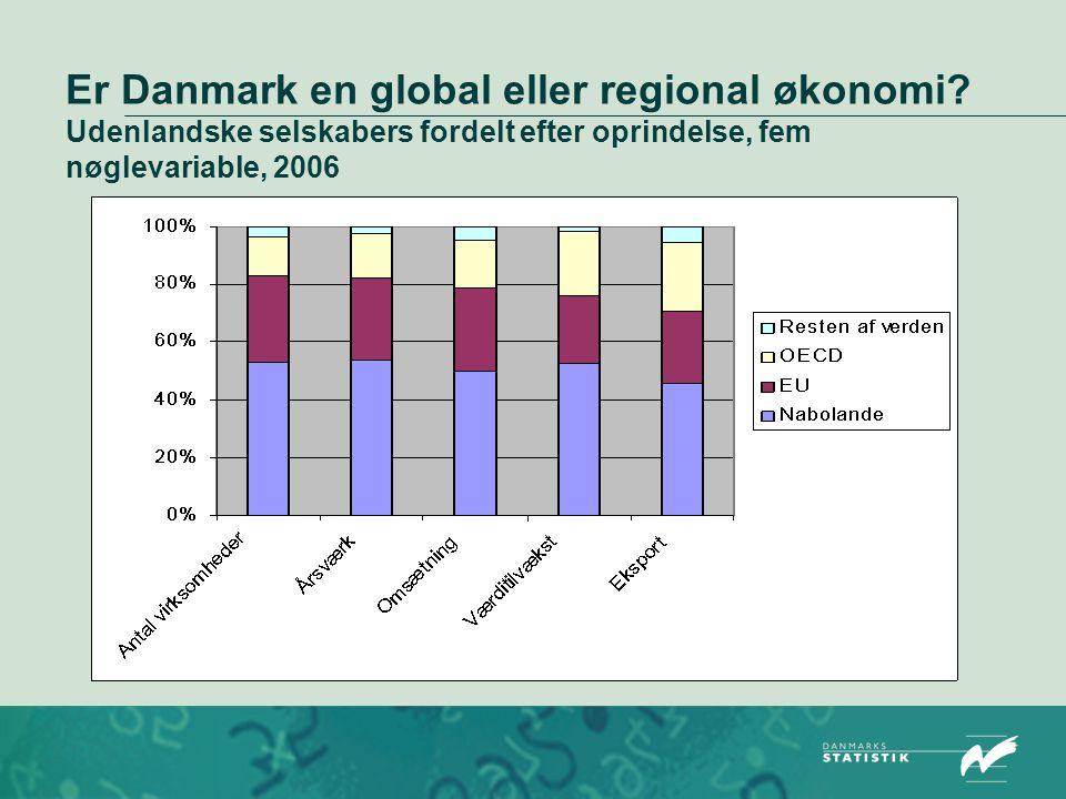 Er Danmark en global eller regional økonomi