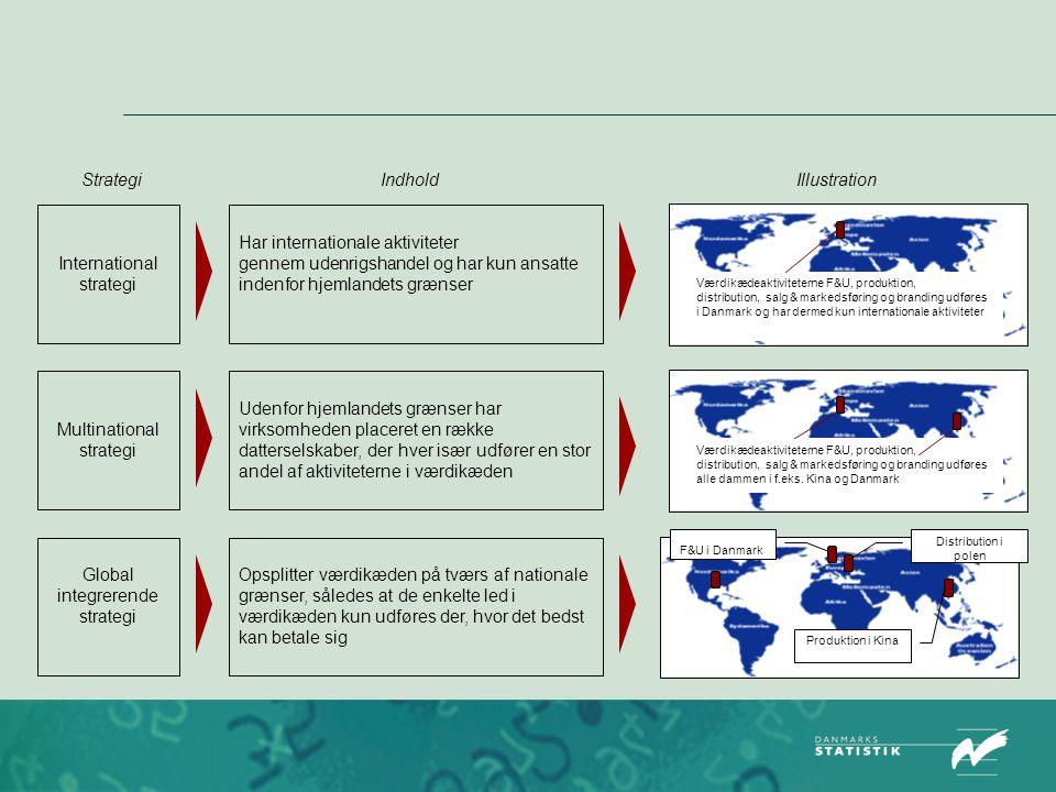 Global integrerende strategi