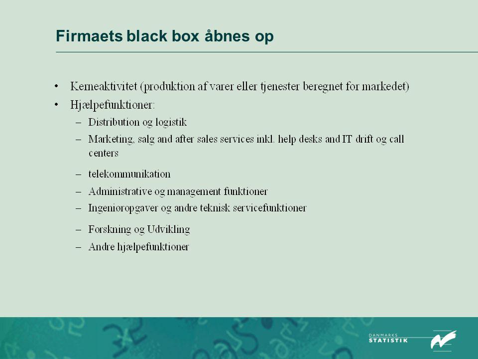 Firmaets black box åbnes op