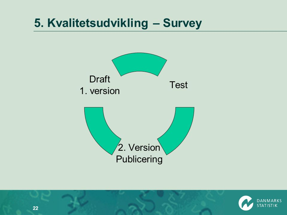 5. Kvalitetsudvikling – Survey