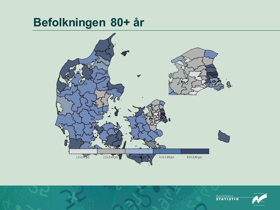 Befolkningen 80+ år 1,0-2,49 pct. 2,50-3,49 pct. 3,50-4,49 pct.