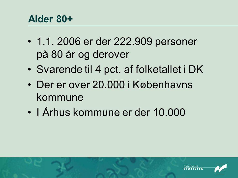 1.1. 2006 er der 222.909 personer på 80 år og derover
