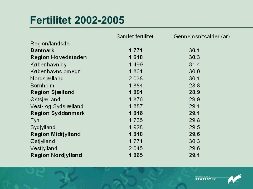 Fertilitet 2002-2005