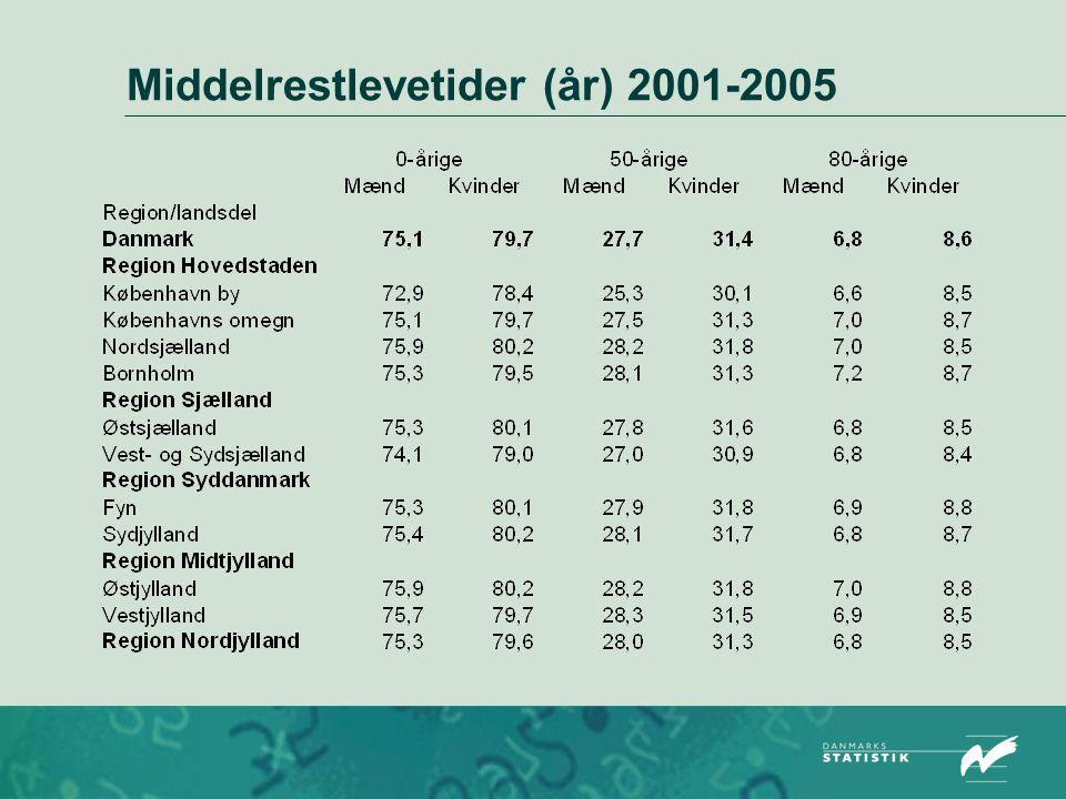 Middelrestlevetider (år) 2001-2005