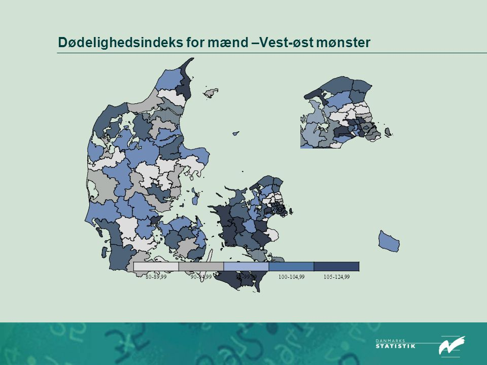 Dødelighedsindeks for mænd –Vest-øst mønster