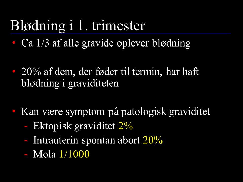 Blødning i 1. trimester Ca 1/3 af alle gravide oplever blødning