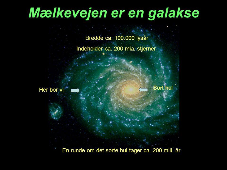 Mælkevejen er en galakse