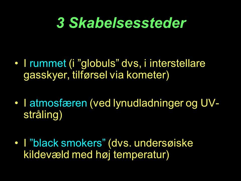 3 Skabelsessteder I rummet (i globuls dvs, i interstellare gasskyer, tilførsel via kometer) I atmosfæren (ved lynudladninger og UV-stråling)