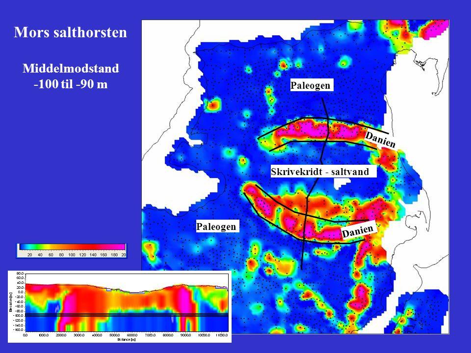 Mors salthorsten Middelmodstand -100 til -90 m