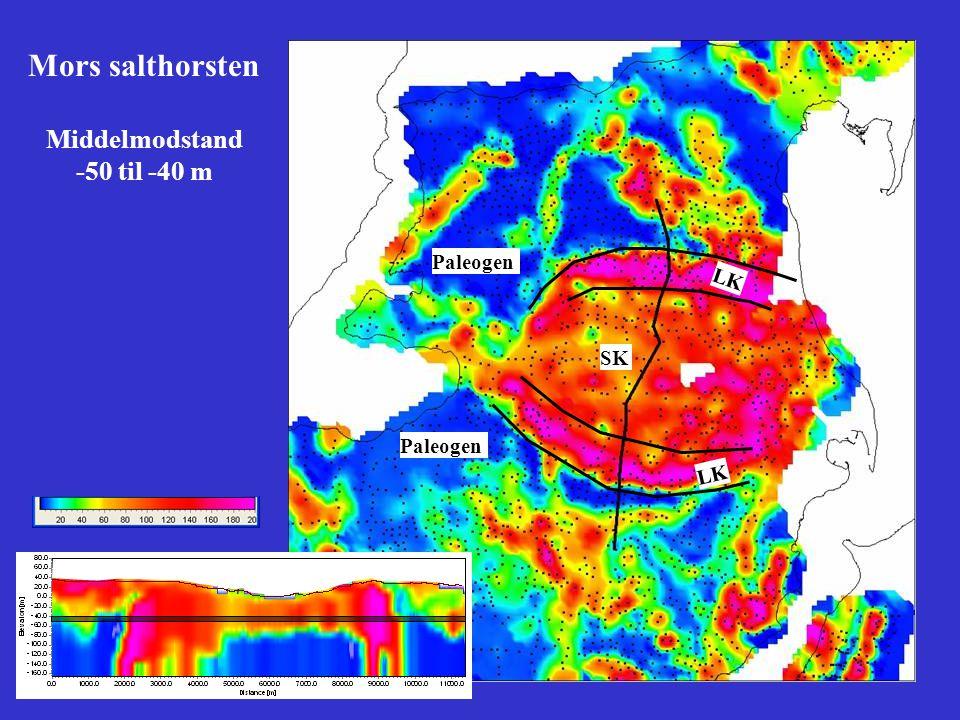Mors salthorsten Middelmodstand -50 til -40 m