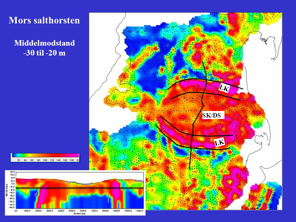 Mors salthorsten Middelmodstand -30 til -20 m