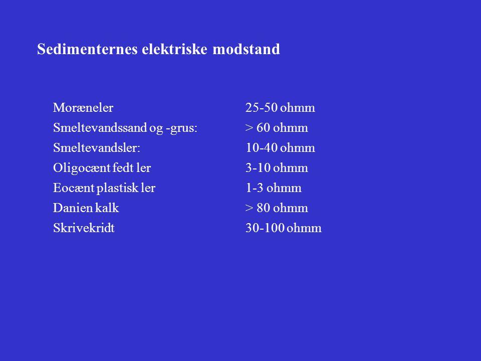 Sedimenternes elektriske modstand