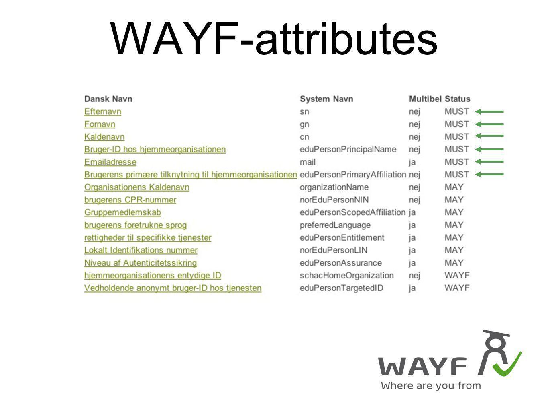 WAYF-attributes