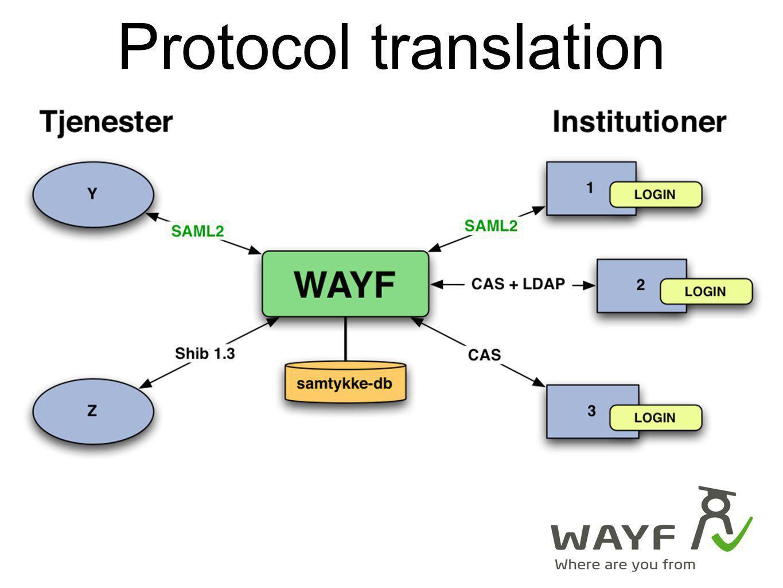 Protocol translation