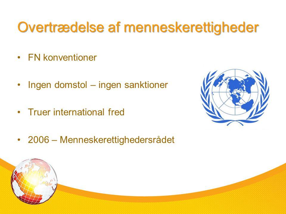 Overtrædelse af menneskerettigheder