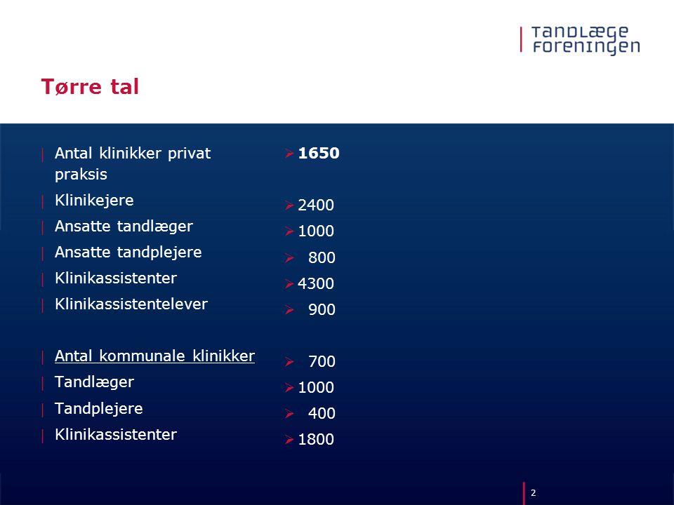 Tørre tal Antal klinikker privat praksis Klinikejere Ansatte tandlæger