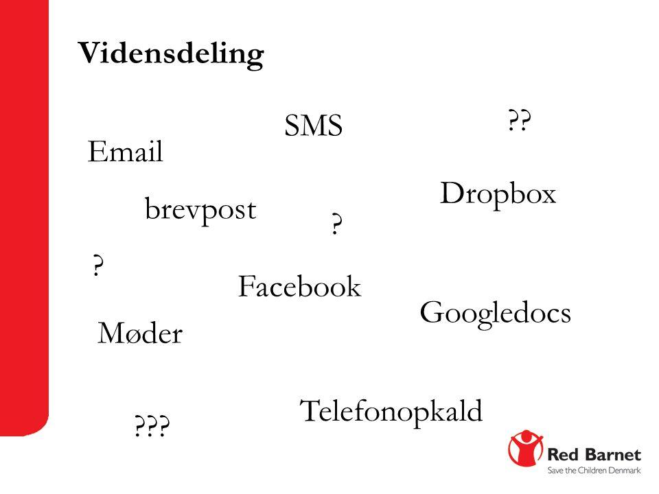 Vidensdeling SMS Email Dropbox brevpost Facebook Googledocs