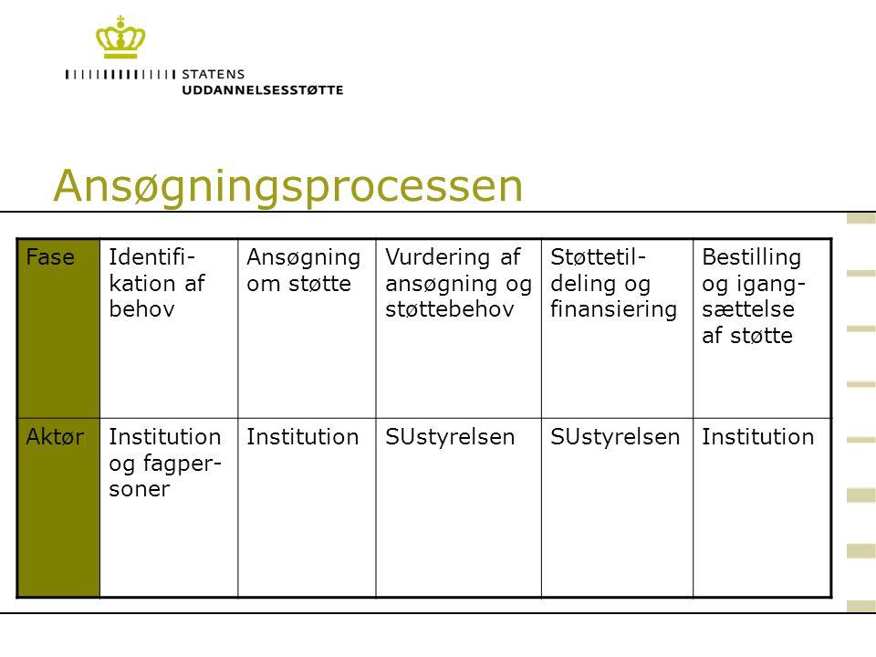Ansøgningsprocessen Fase Identifi-kation af behov Ansøgning om støtte