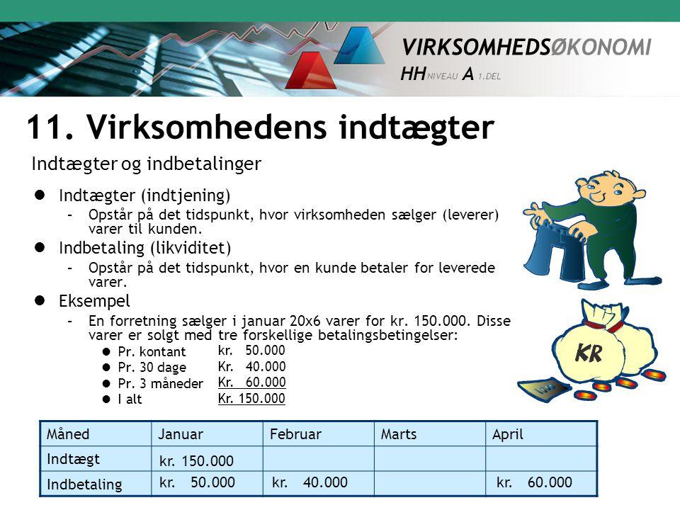 11. Virksomhedens indtægter