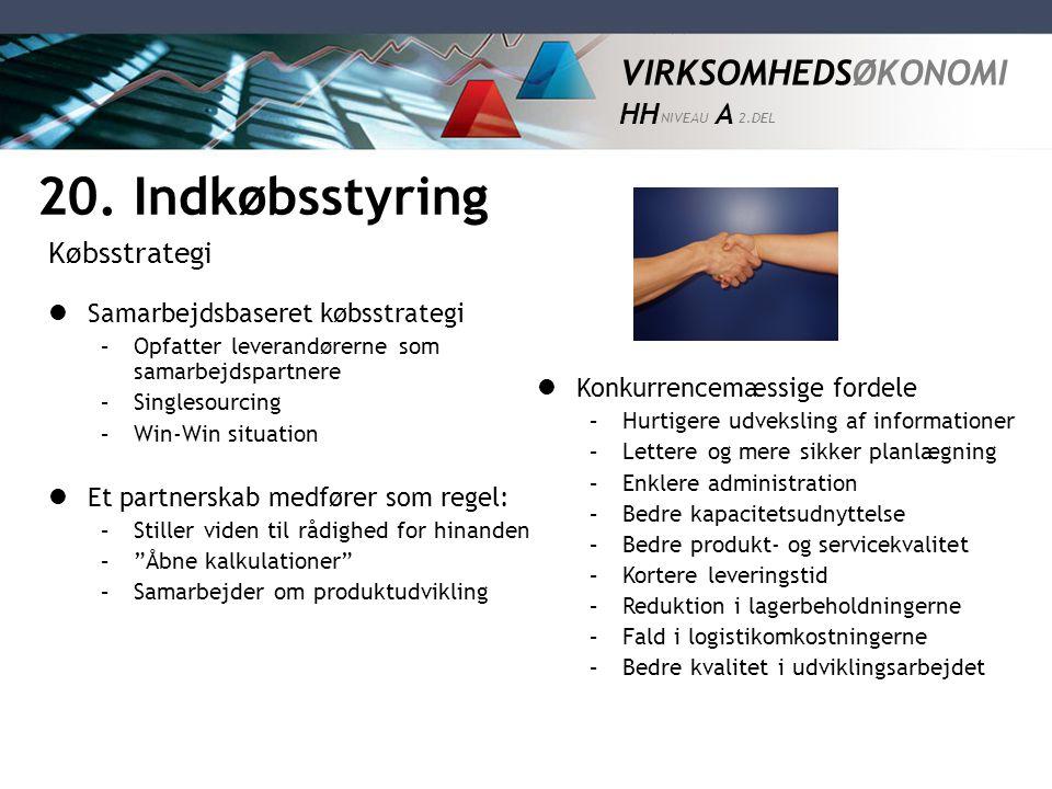 20. Indkøbsstyring Købsstrategi Samarbejdsbaseret købsstrategi