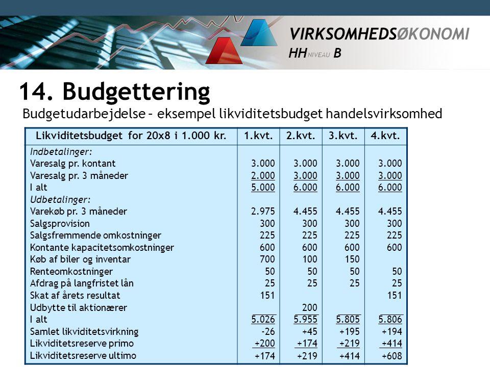 Likviditetsbudget for 20x8 i 1.000 kr.
