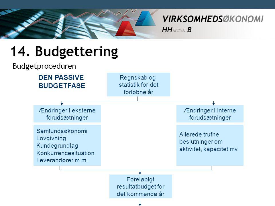 14. Budgettering Budgetproceduren DEN PASSIVE BUDGETFASE Regnskab og