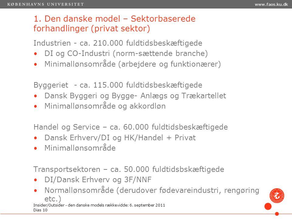 1. Den danske model – Sektorbaserede forhandlinger (privat sektor)