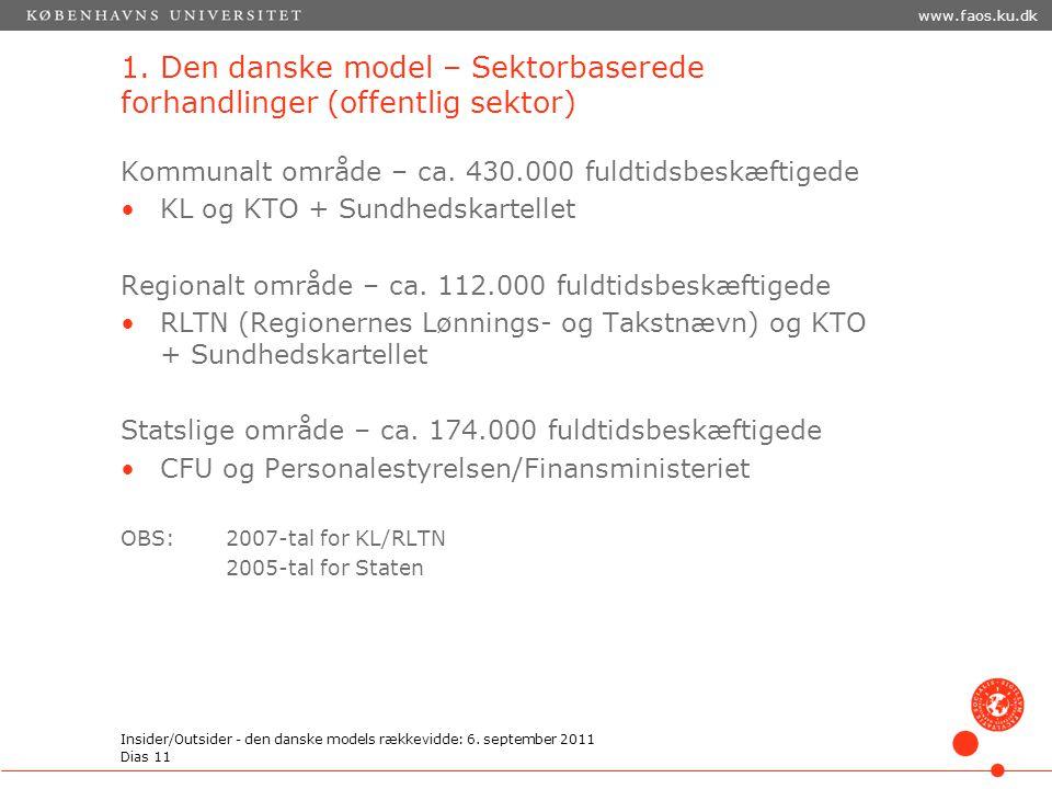 1. Den danske model – Sektorbaserede forhandlinger (offentlig sektor)
