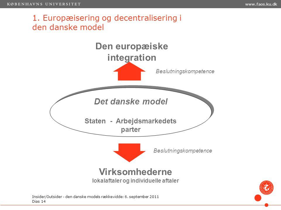 1. Europæisering og decentralisering i den danske model